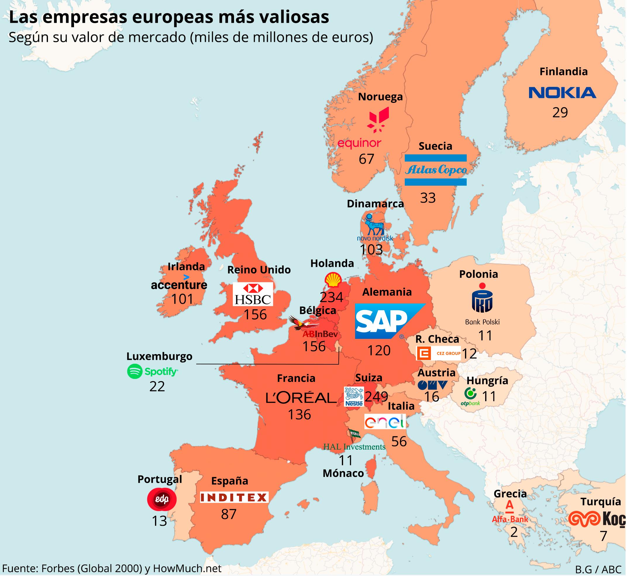 Mapa de las empresas más valiosas según su valor de mercado