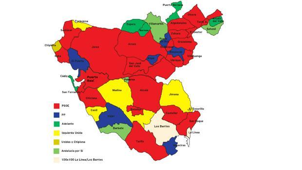 Los colores de los partidos que tienen las alcaldías en Cádiz